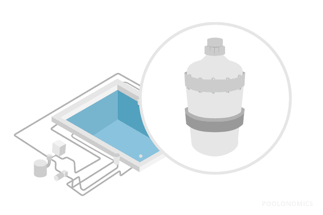 Pool Pre-Filter