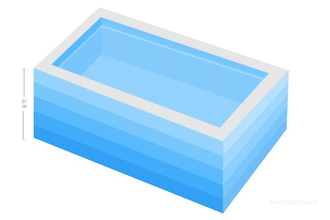 pool depth 8 ft