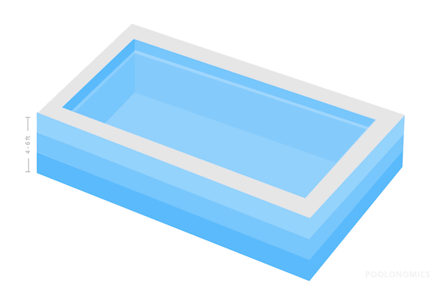 pool depth 4 to 6 feet