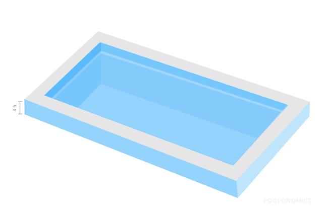 pool depth 4 feet