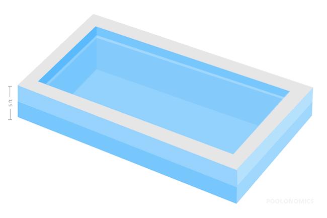 pool depth 5 ft