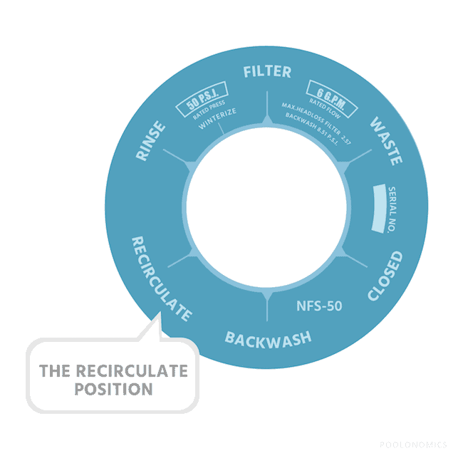 Recirculate